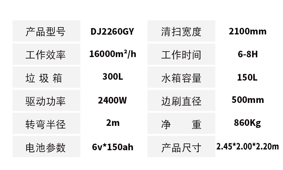 鼎洁盛世DJ2260GY户外道路扫路机产品参数
