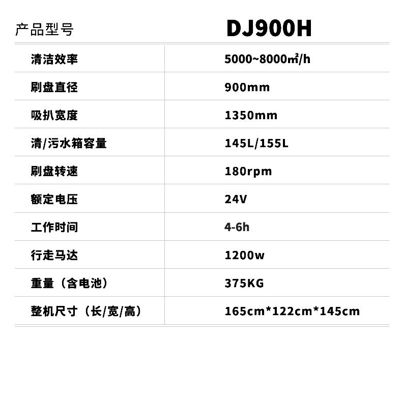 鼎洁DJ900H车库洗地机大型车间环氧地坪地面清洗机详情页_18