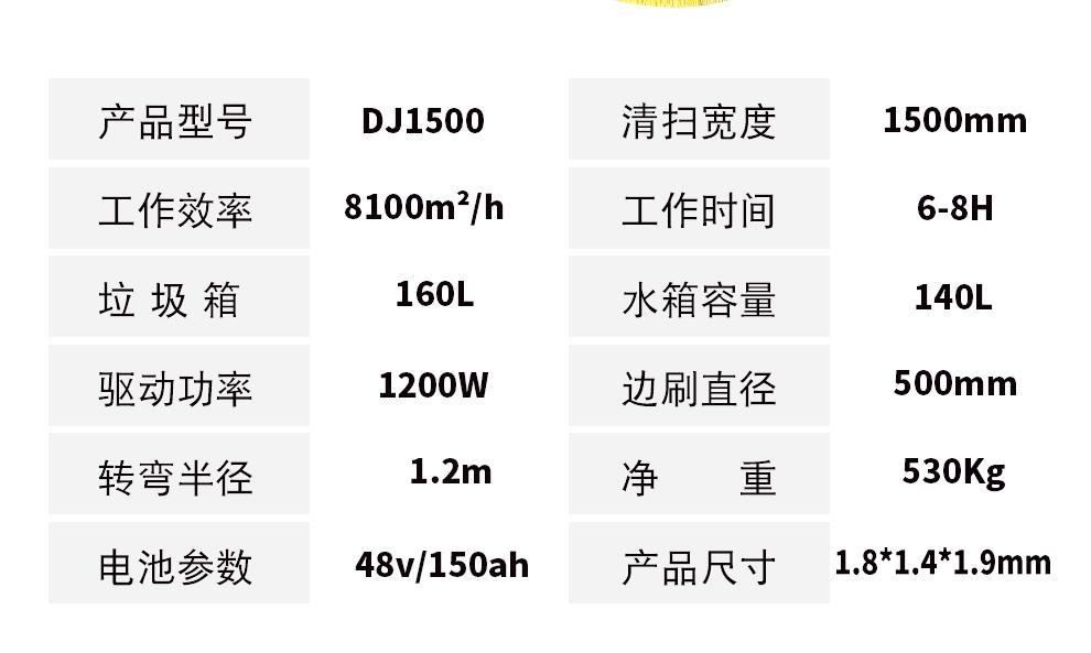鼎洁盛世DJ1500Z电动扫地车工厂仓库地下车库清扫车详情页_10