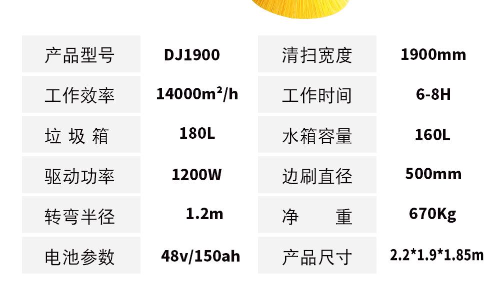 鼎洁盛世DJ1900Z电动扫地车工厂仓库地下车库清扫车详情页_10
