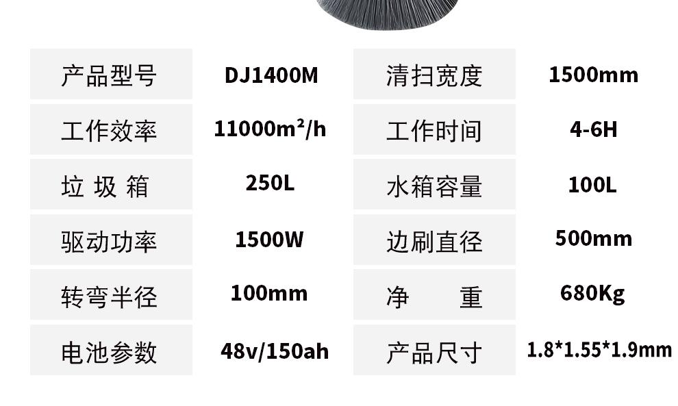 鼎洁盛世DJ1400M电动扫地车工厂仓库地下车库清扫车详情页_13